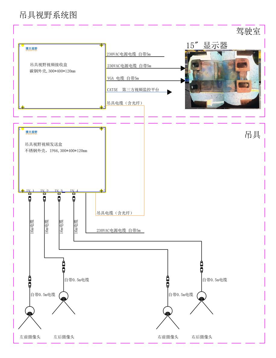 系统图.png
